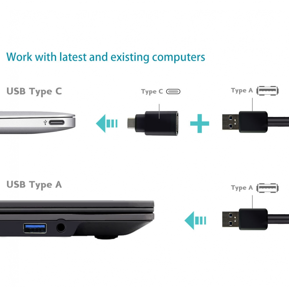 SanFlash PRO USB 3.0 Card Reader Works for Xolo B700 Adapter to Directly Read at 5Gbps Your MicroSDHC MicroSDXC Cards